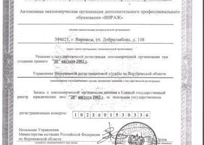 св-во о регистрации некоммерческой организации